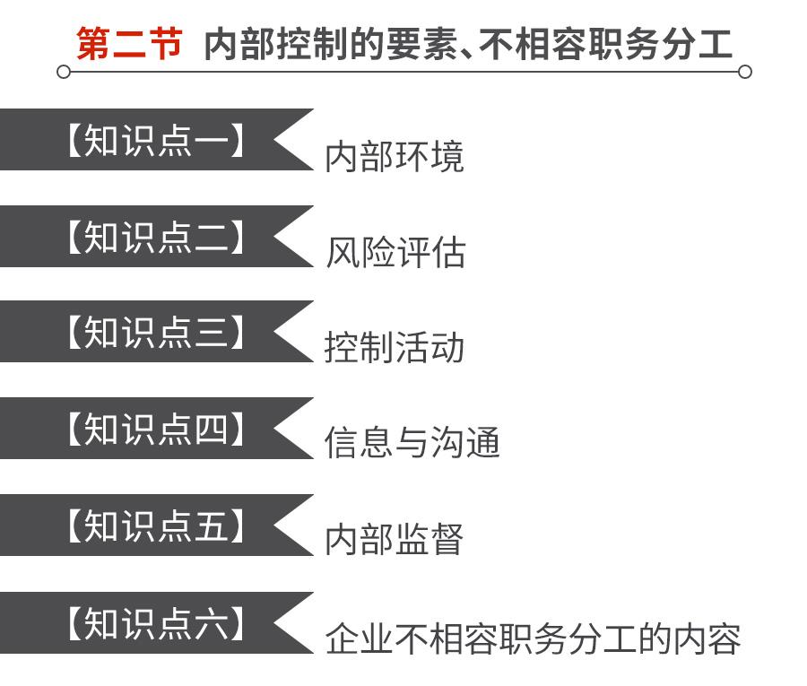 3详情-企业内部控制.jpg
